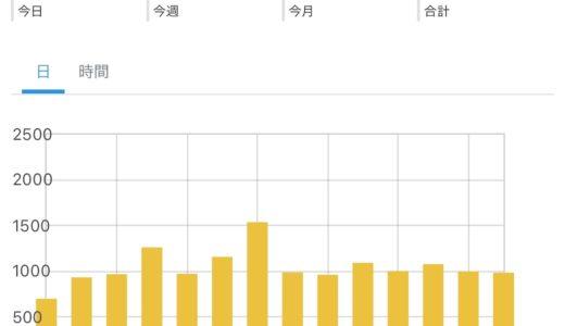 ブログの運営報告・6月もありがとうございました。